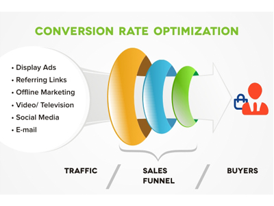 conversionrate Conversion Rate Optimization