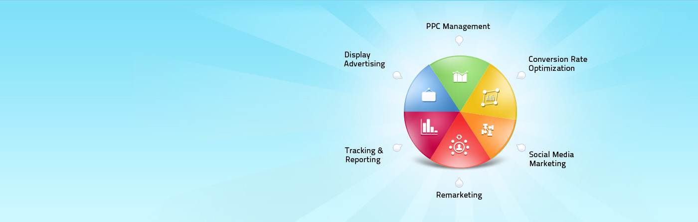 RESULT-DRIVEN DIGITAL MARKETING SERVICES